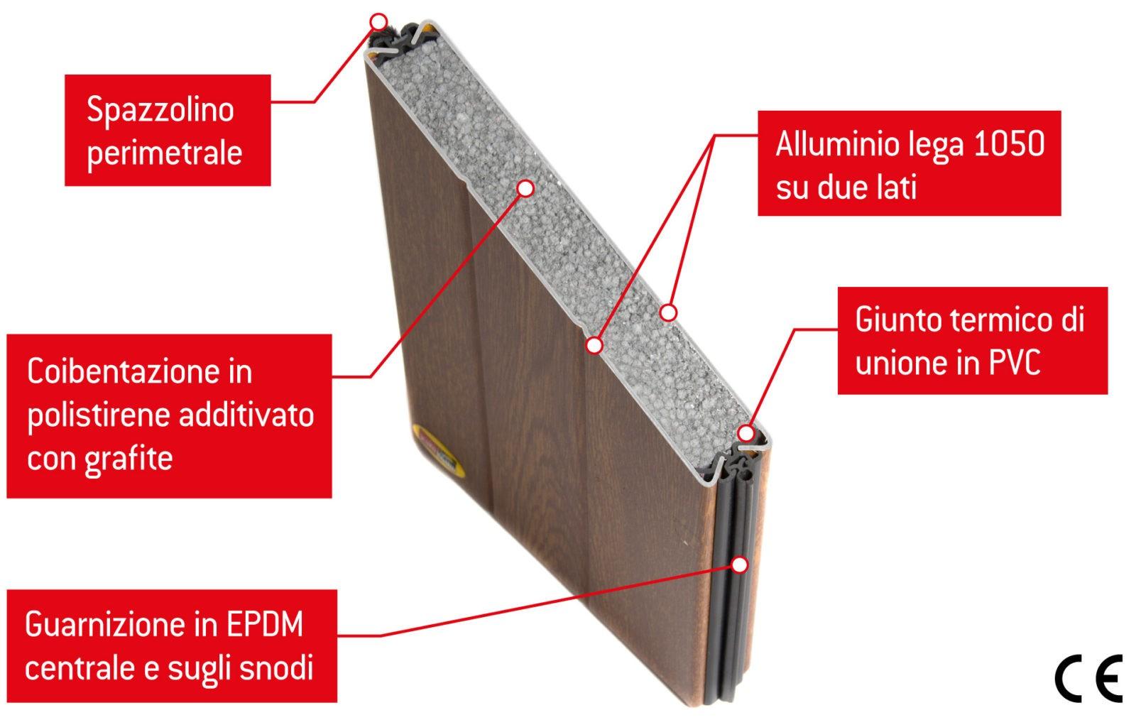 scurotherm-taglio-termico-sezione-etichette-IMG_7551
